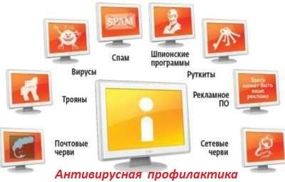 Антивирусная профилактика компьютера,  установка киберзащиты.